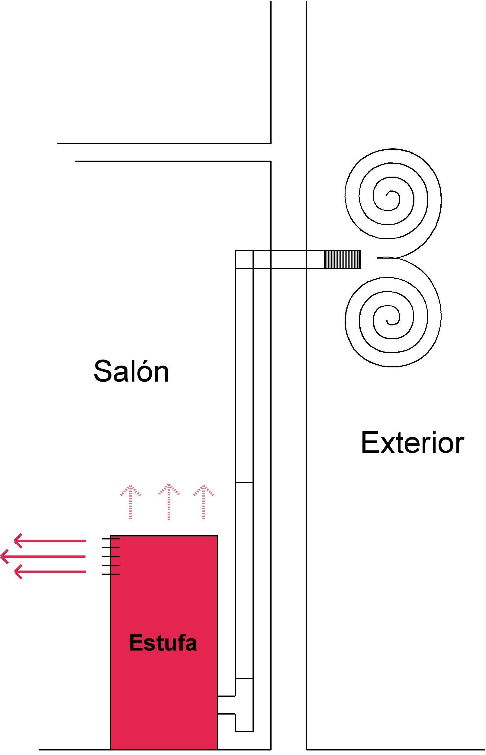 Salida humos estufa pellets horizontal transportes de - Estufas de pellets sin salida de humos ...
